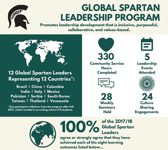 Global Spartan Leadership Graphic.jpg